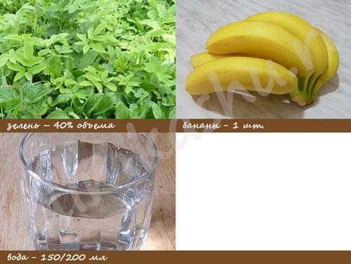 Зеленый банановый смузи. Ингредиенты.