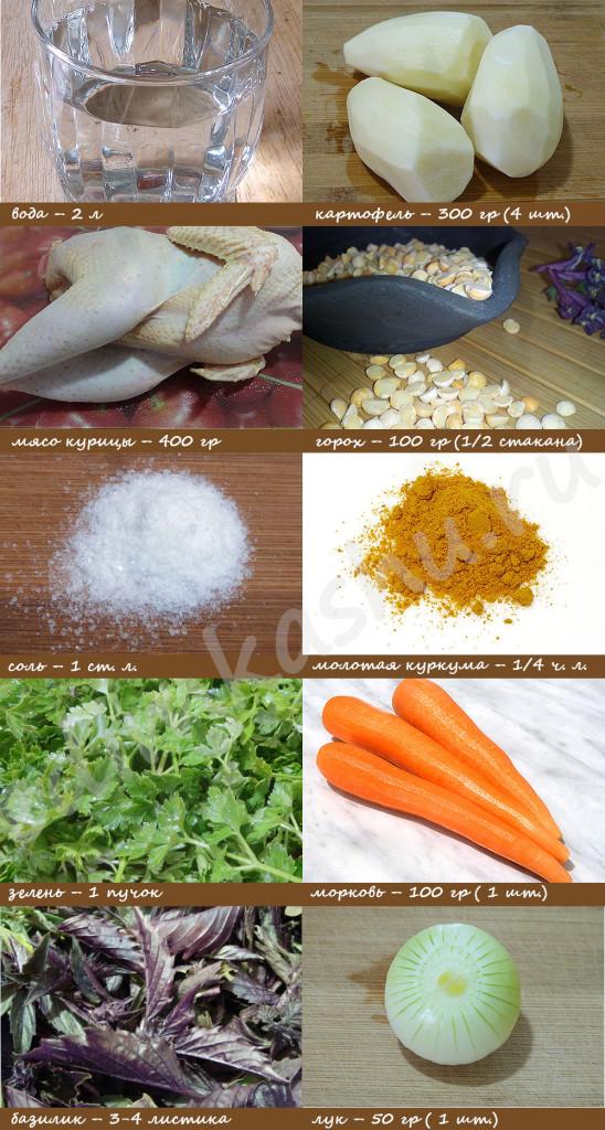 Гороховый суп Ингредиенты
